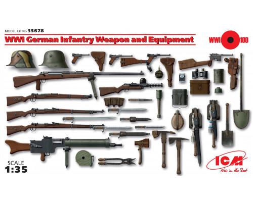 Вооружение и снаряжение Германской пехоты І МВ