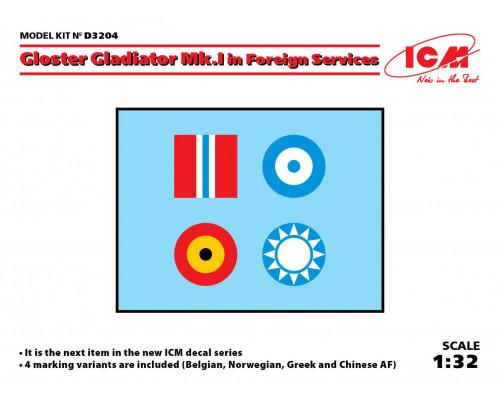 Декаль Gloster Gladiator Mk.I/II на иностранной службе
